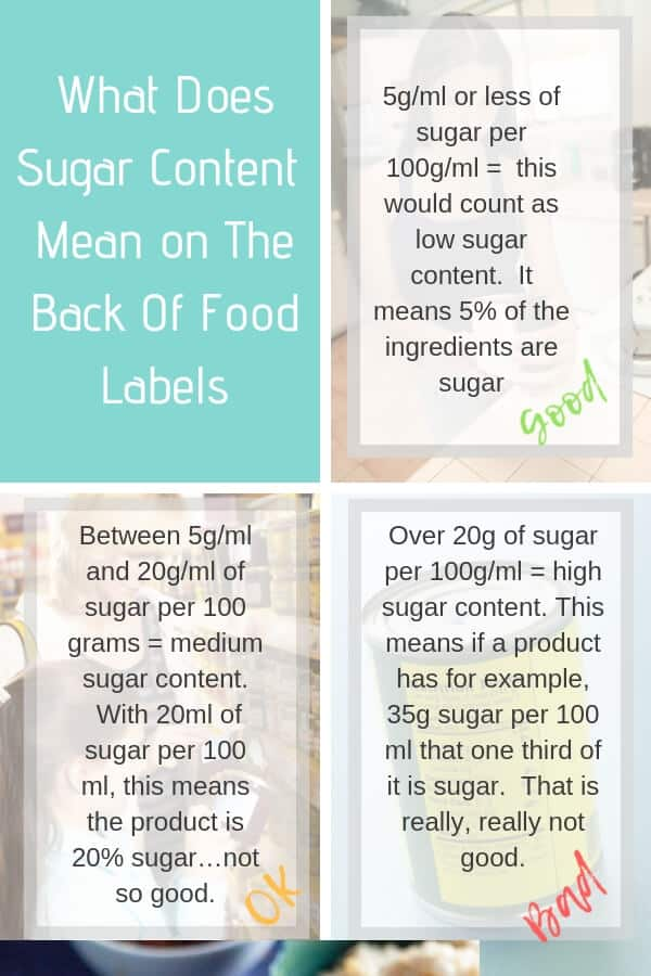 Sugar content on back of labels
